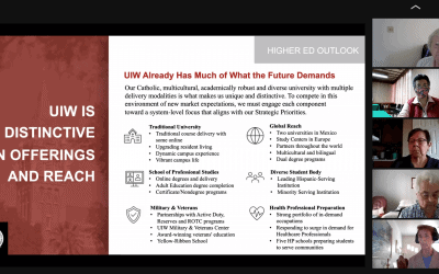 UIW update 2021